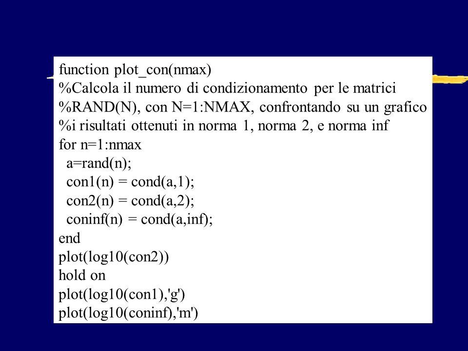 function plot_con(nmax)