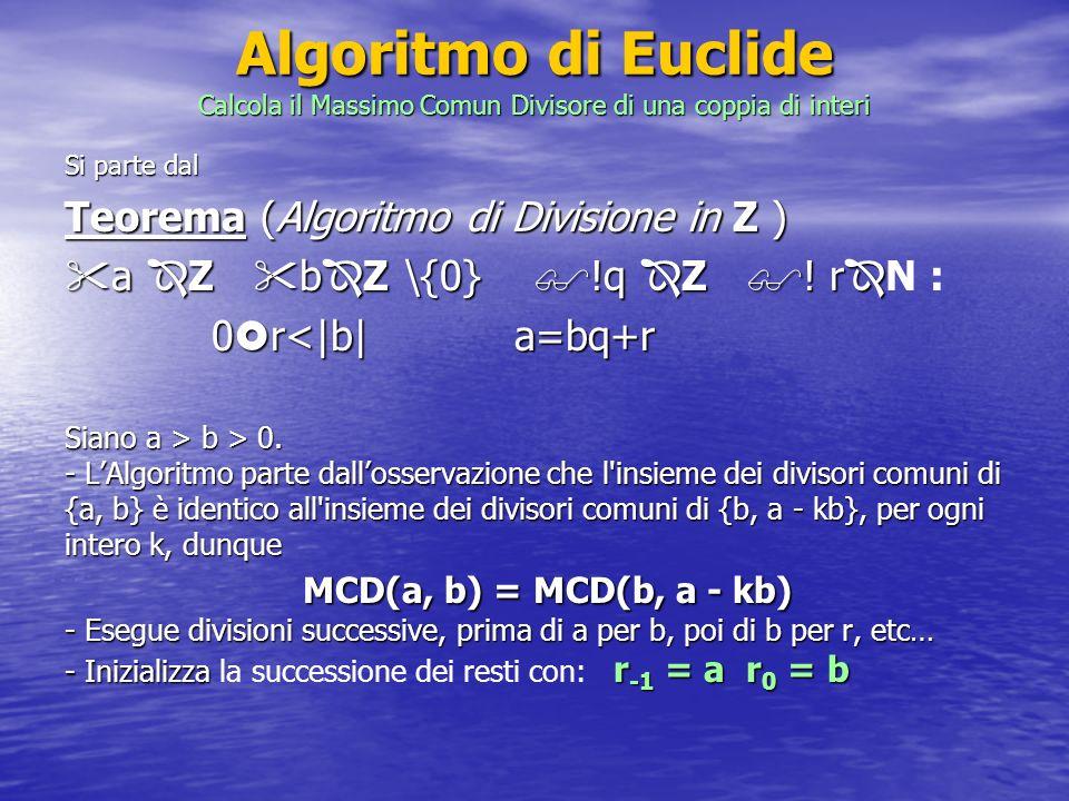 Algoritmo di Euclide Calcola il Massimo Comun Divisore di una coppia di interi