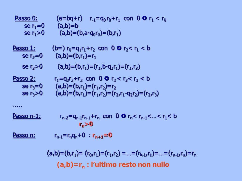 (a,b)=rn : l'ultimo resto non nullo