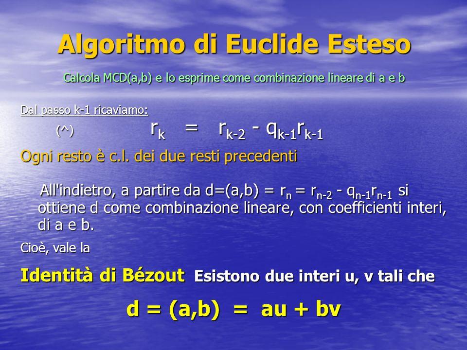 Algoritmo di Euclide Esteso Calcola MCD(a,b) e lo esprime come combinazione lineare di a e b