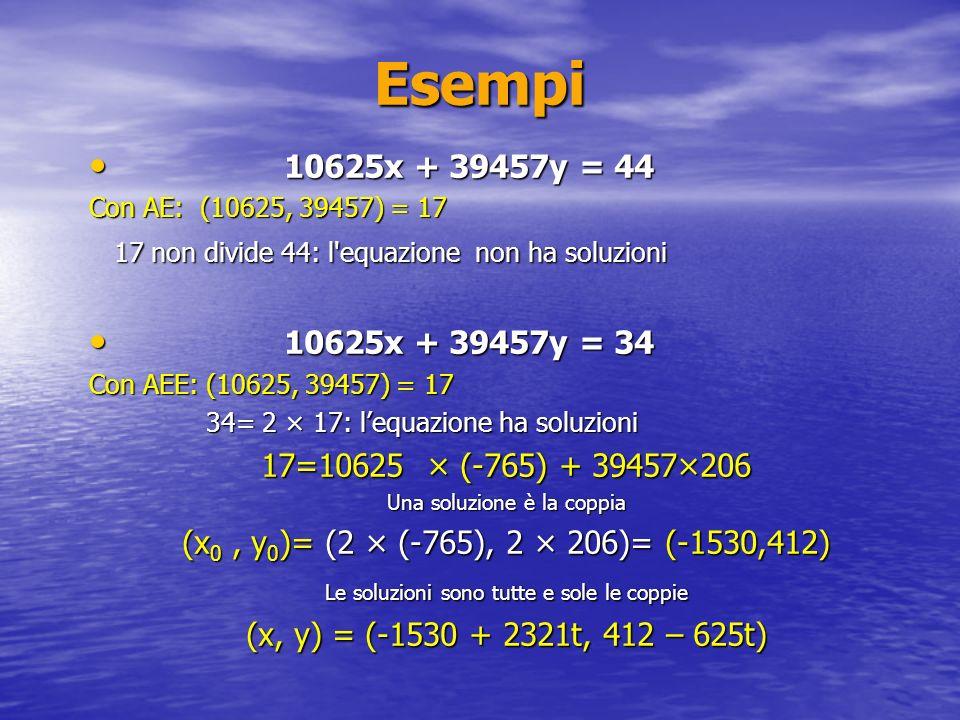 Esempi 10625x + 39457y = 44. Con AE: (10625, 39457) = 17. 17 non divide 44: l equazione non ha soluzioni.
