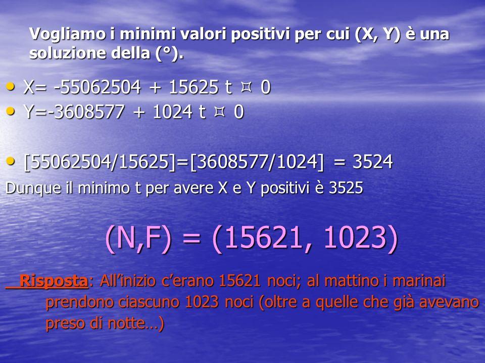 Vogliamo i minimi valori positivi per cui (X, Y) è una soluzione della (°).