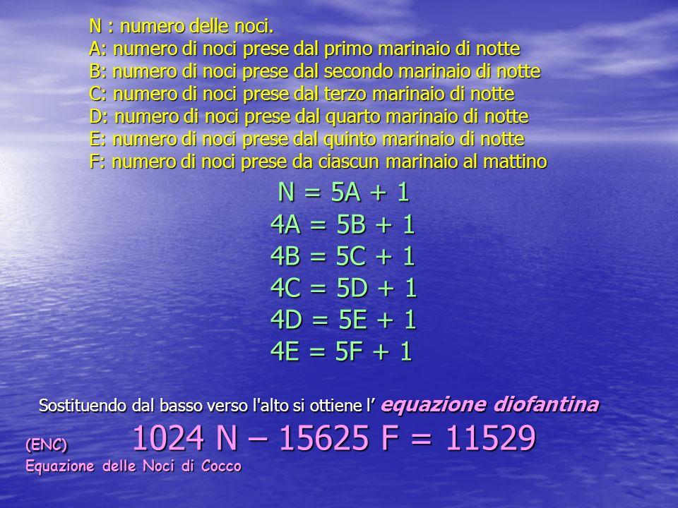 Sostituendo dal basso verso l alto si ottiene l' equazione diofantina