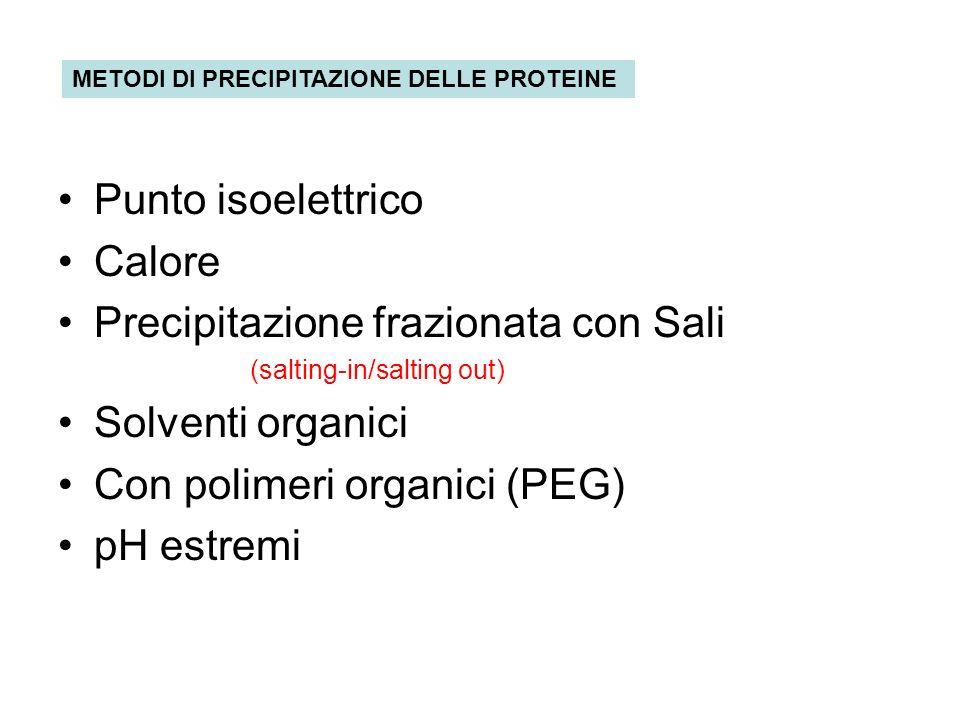 Precipitazione frazionata con Sali Solventi organici