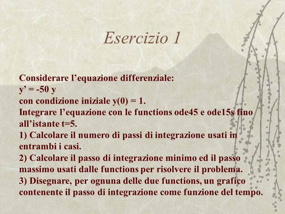 Esercizio 1 Considerare l'equazione differenziale: y' = -50 y