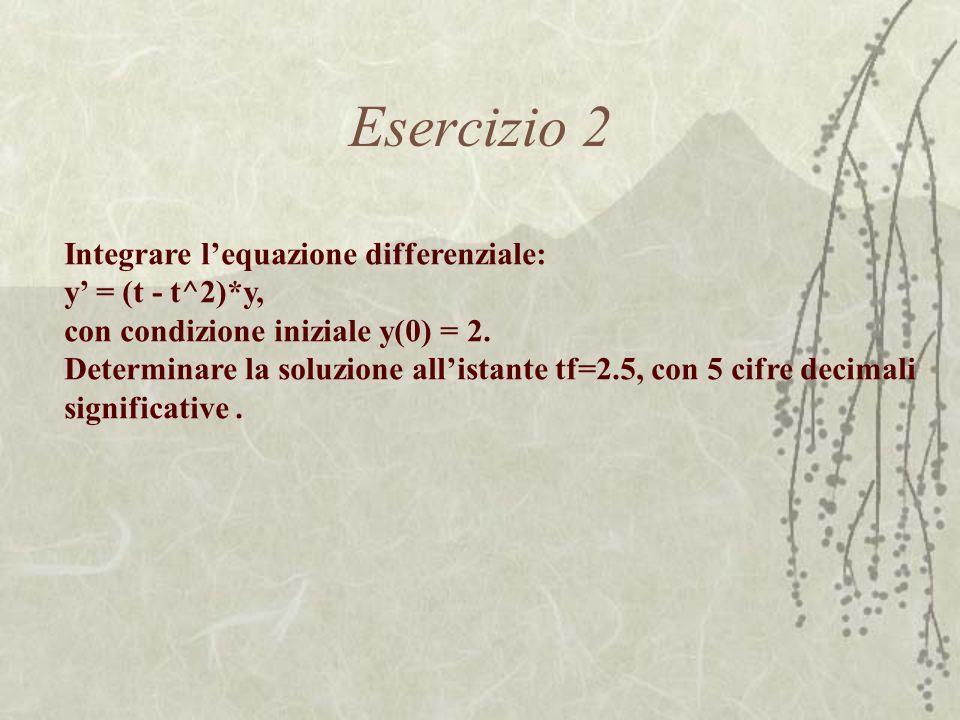 Esercizio 2 Integrare l'equazione differenziale: y' = (t - t^2)*y,