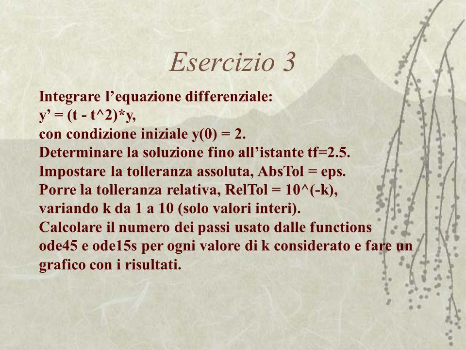 Esercizio 3 Integrare l'equazione differenziale: y' = (t - t^2)*y,