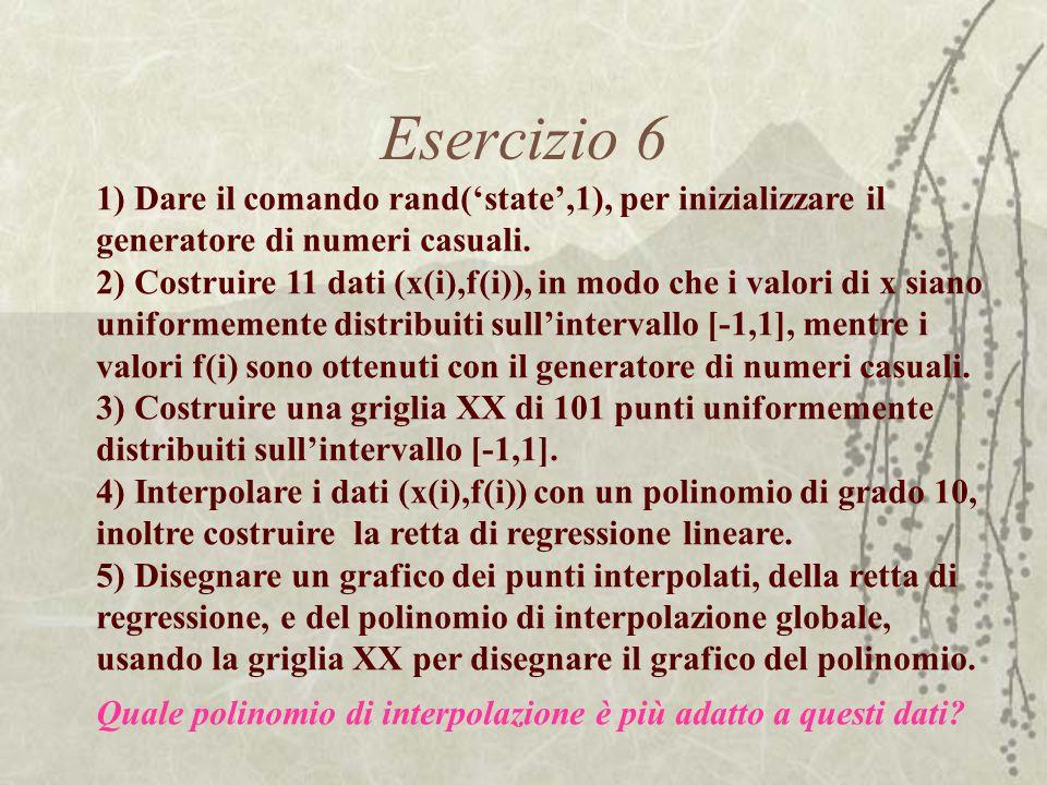 Esercizio 6 1) Dare il comando rand('state',1), per inizializzare il generatore di numeri casuali.