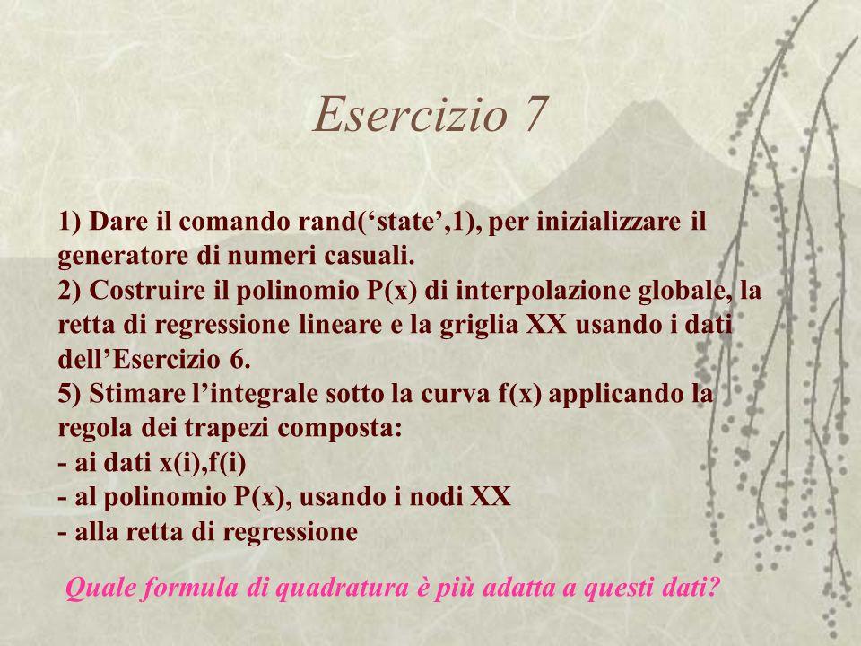 Esercizio 7 1) Dare il comando rand('state',1), per inizializzare il generatore di numeri casuali.