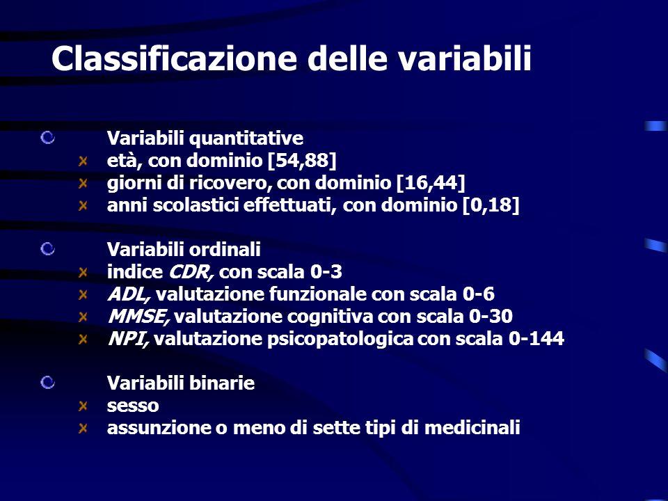 Classificazione delle variabili
