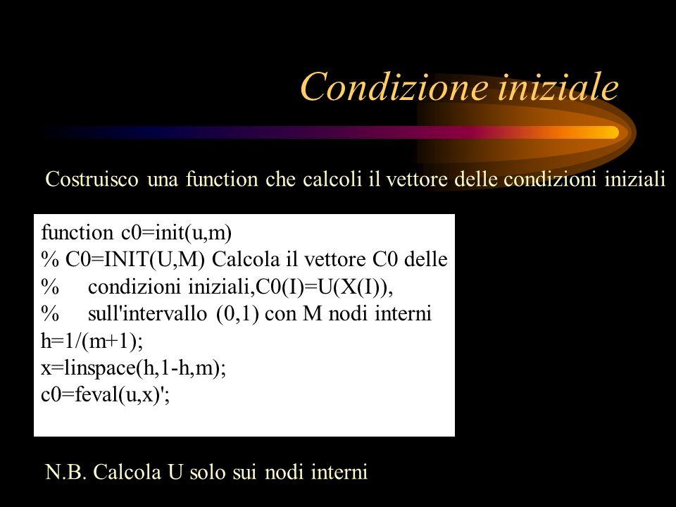 Condizione iniziale Costruisco una function che calcoli il vettore delle condizioni iniziali. function c0=init(u,m)