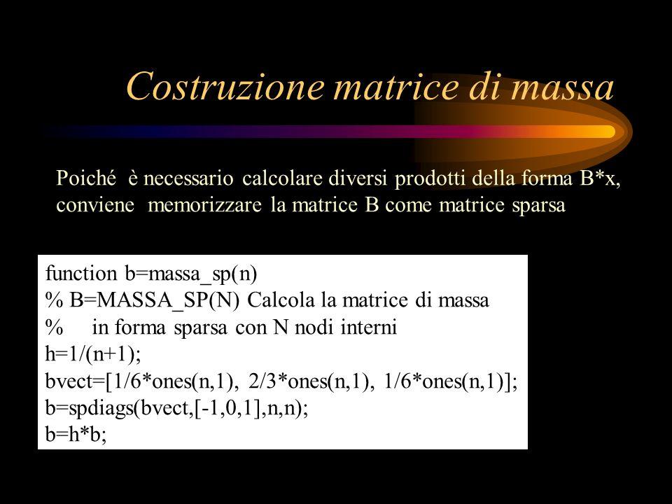 Costruzione matrice di massa