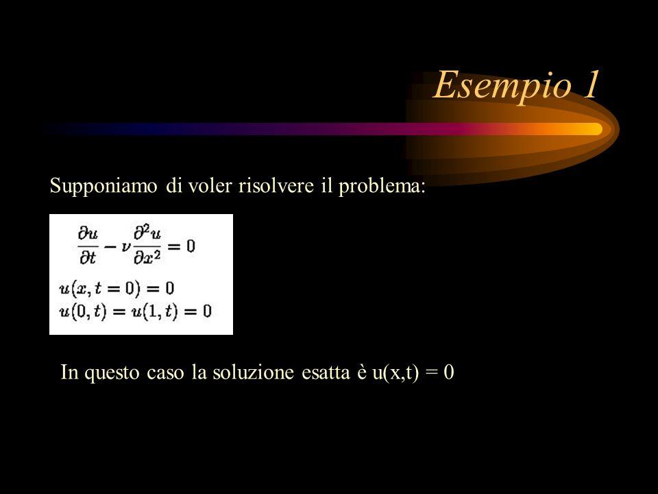 Esempio 1 Supponiamo di voler risolvere il problema: