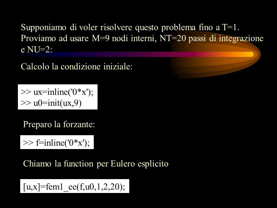 Supponiamo di voler risolvere questo problema fino a T=1.