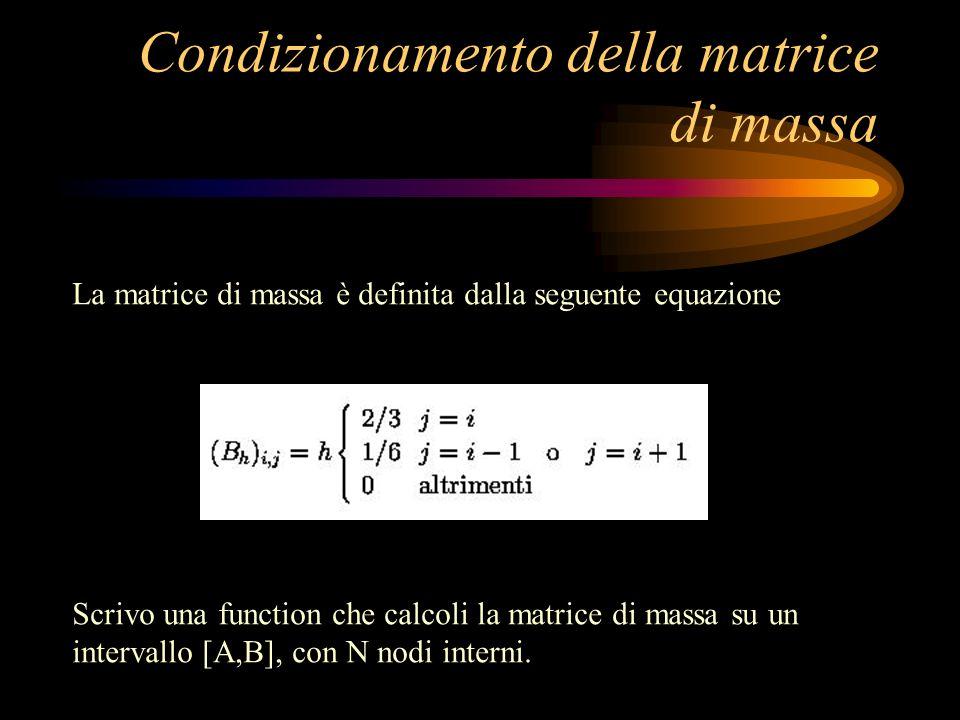 Condizionamento della matrice di massa
