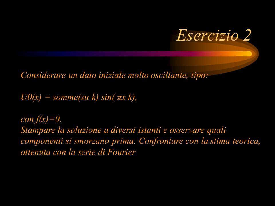 Esercizio 2 Considerare un dato iniziale molto oscillante, tipo: