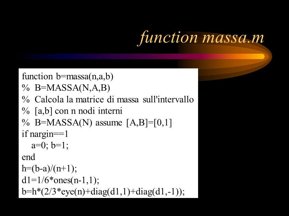 function massa.m function b=massa(n,a,b) % B=MASSA(N,A,B)