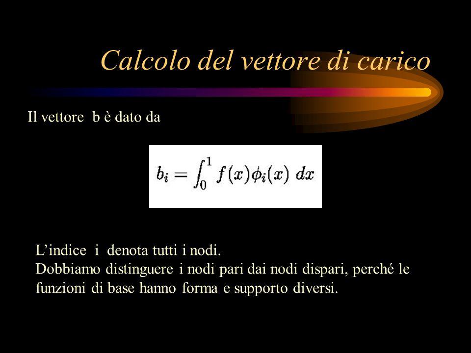 Calcolo del vettore di carico