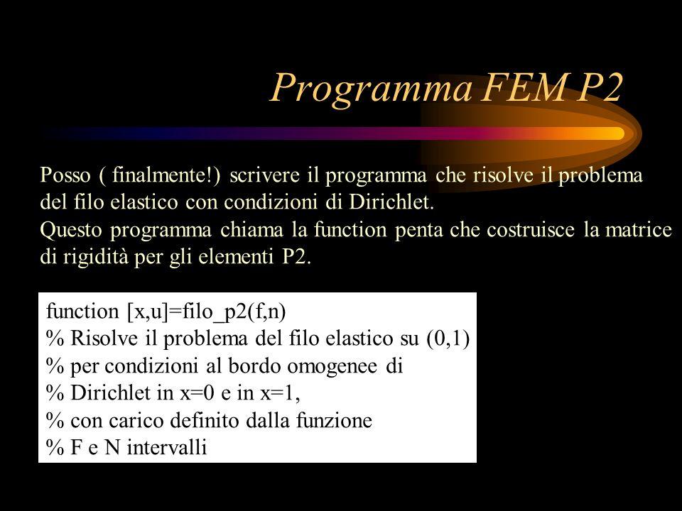 Programma FEM P2 Posso ( finalmente!) scrivere il programma che risolve il problema del filo elastico con condizioni di Dirichlet.