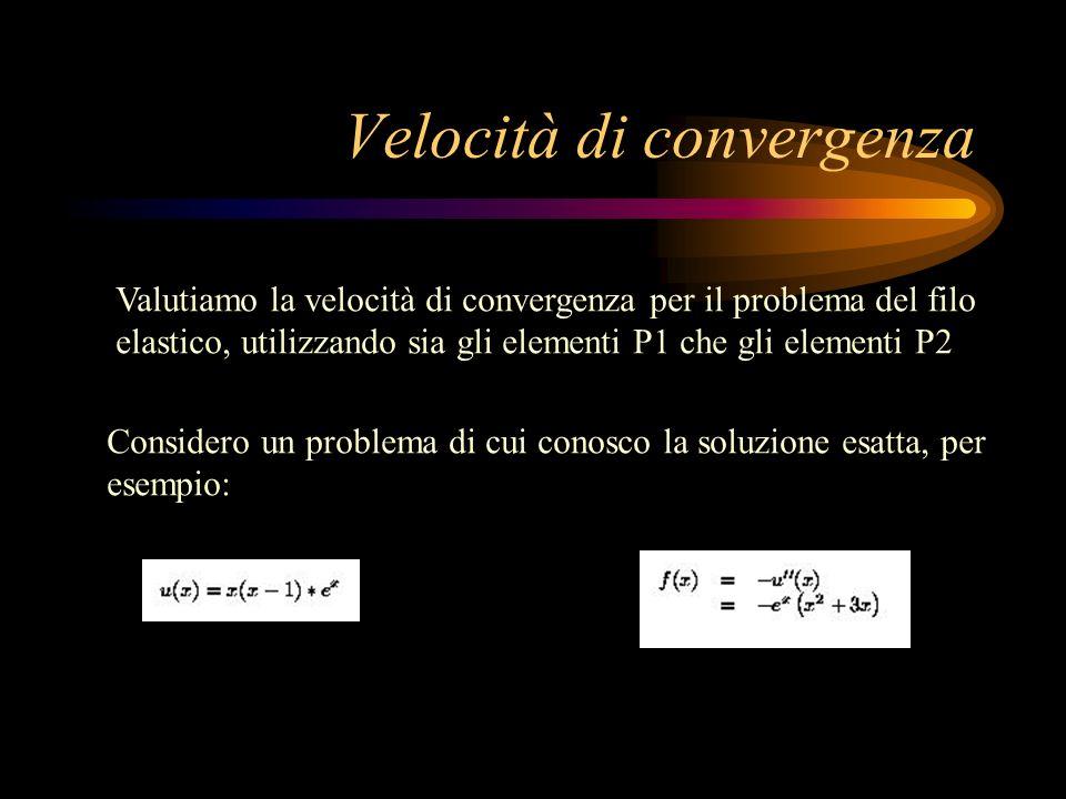 Velocità di convergenza