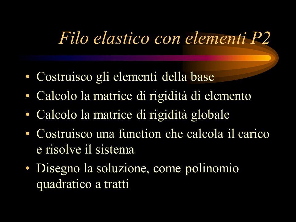 Filo elastico con elementi P2