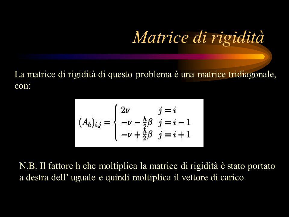 Matrice di rigidità La matrice di rigidità di questo problema è una matrice tridiagonale, con: