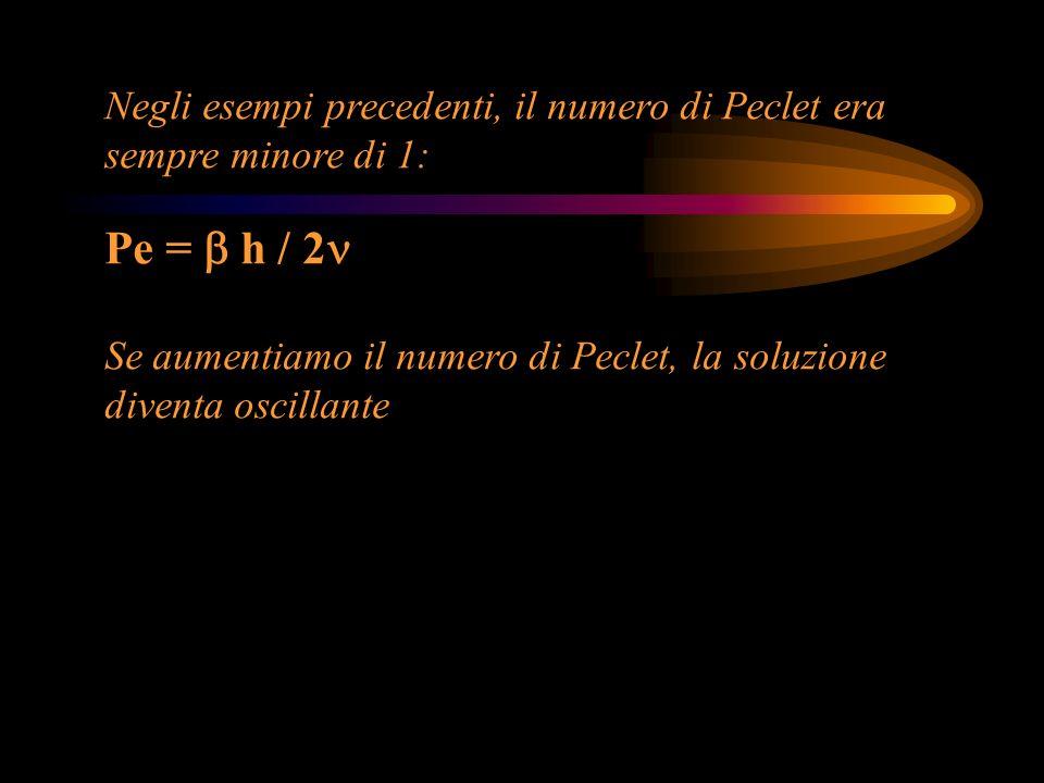 Negli esempi precedenti, il numero di Peclet era sempre minore di 1: