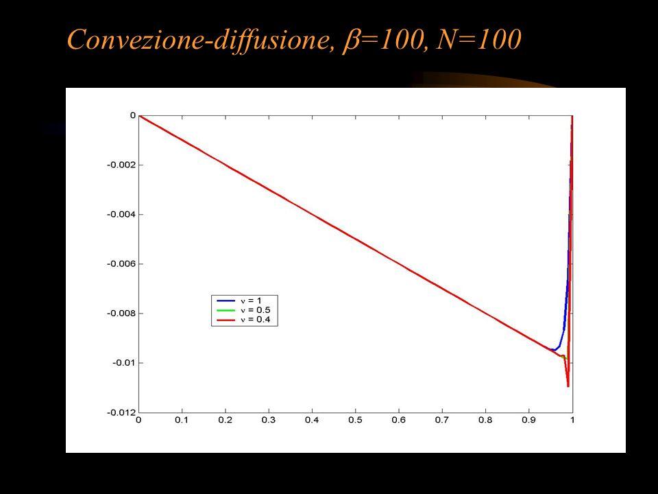 Convezione-diffusione, =100, N=100
