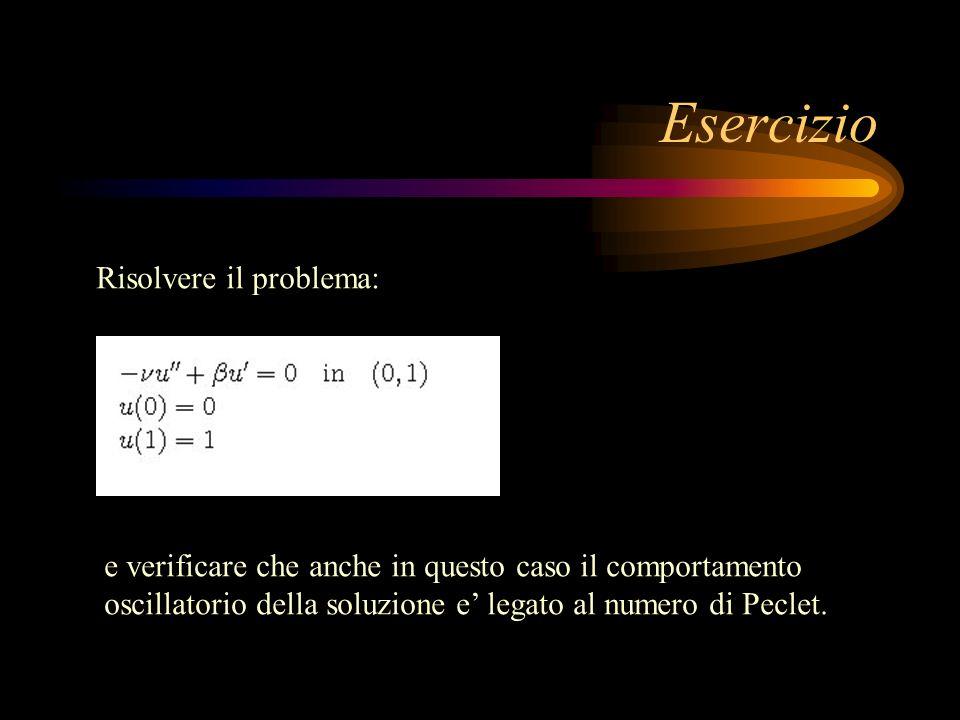 Esercizio Risolvere il problema: