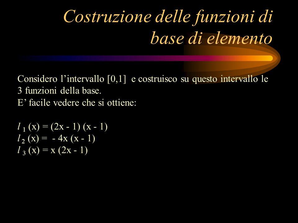 Costruzione delle funzioni di base di elemento