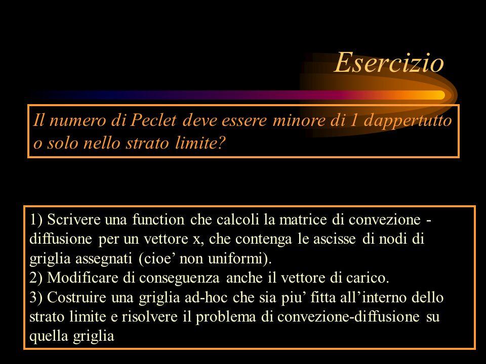Esercizio Il numero di Peclet deve essere minore di 1 dappertutto o solo nello strato limite