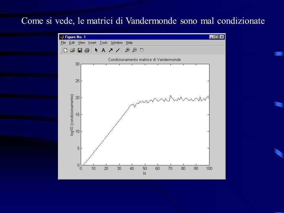Come si vede, le matrici di Vandermonde sono mal condizionate