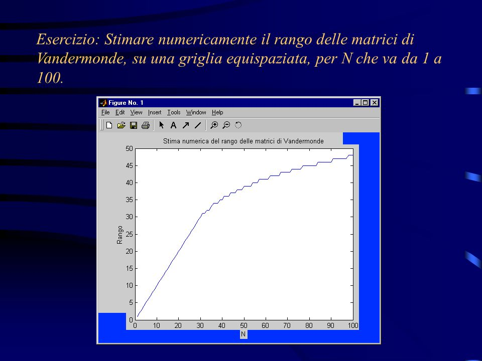 Esercizio: Stimare numericamente il rango delle matrici di Vandermonde, su una griglia equispaziata, per N che va da 1 a 100.