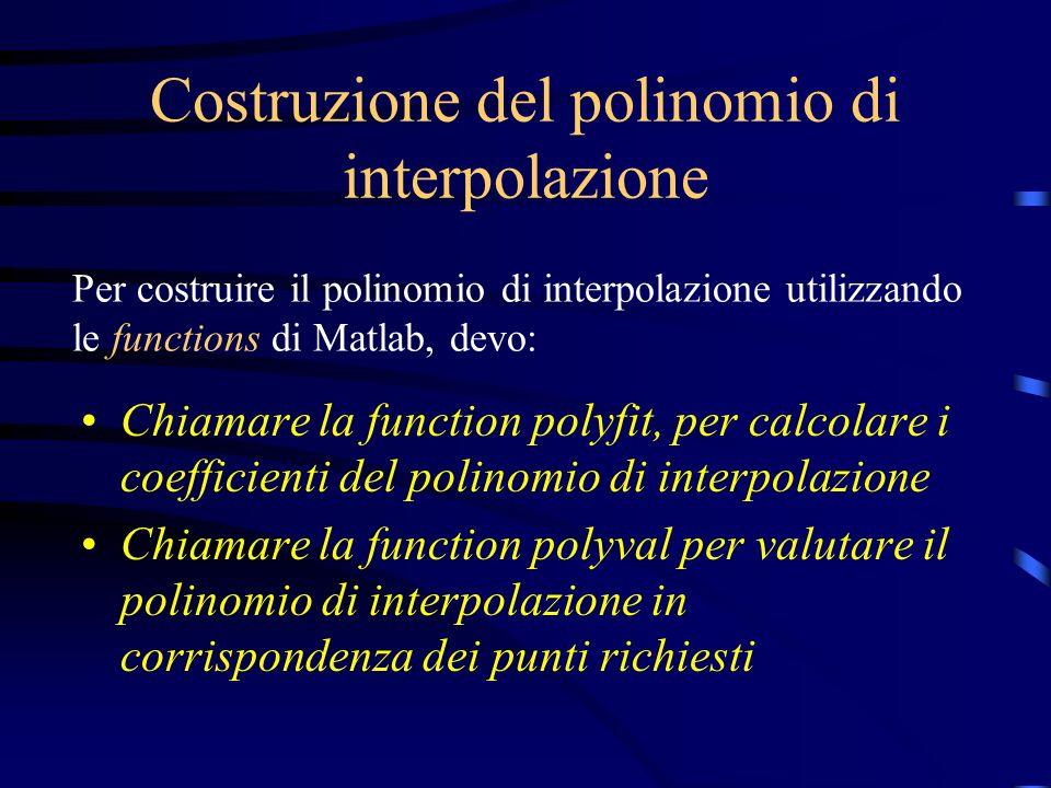 Costruzione del polinomio di interpolazione
