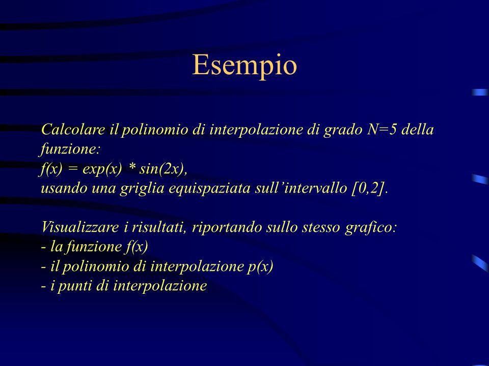 Esempio Calcolare il polinomio di interpolazione di grado N=5 della