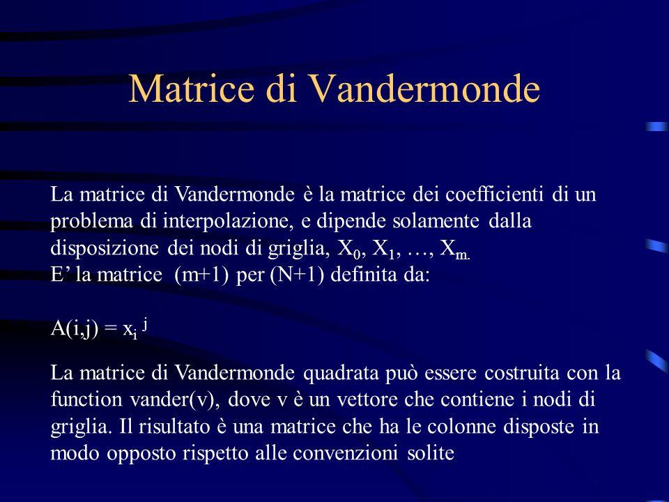 Matrice di Vandermonde