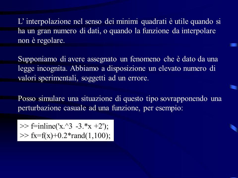 L' interpolazione nel senso dei minimi quadrati è utile quando si ha un gran numero di dati, o quando la funzione da interpolare non è regolare.