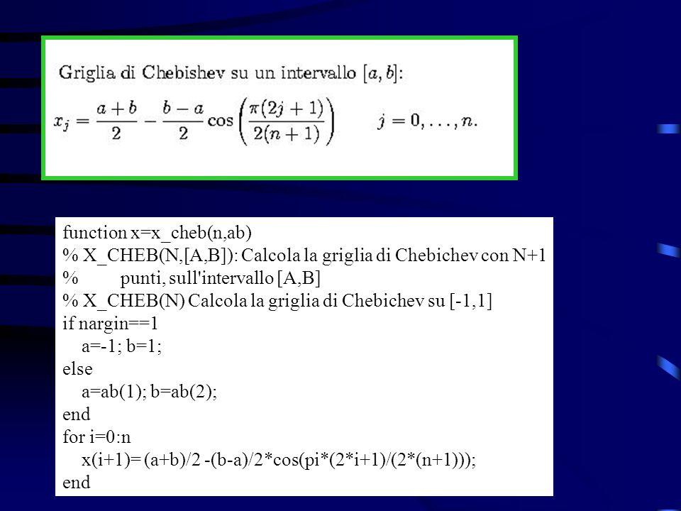 function x=x_cheb(n,ab)