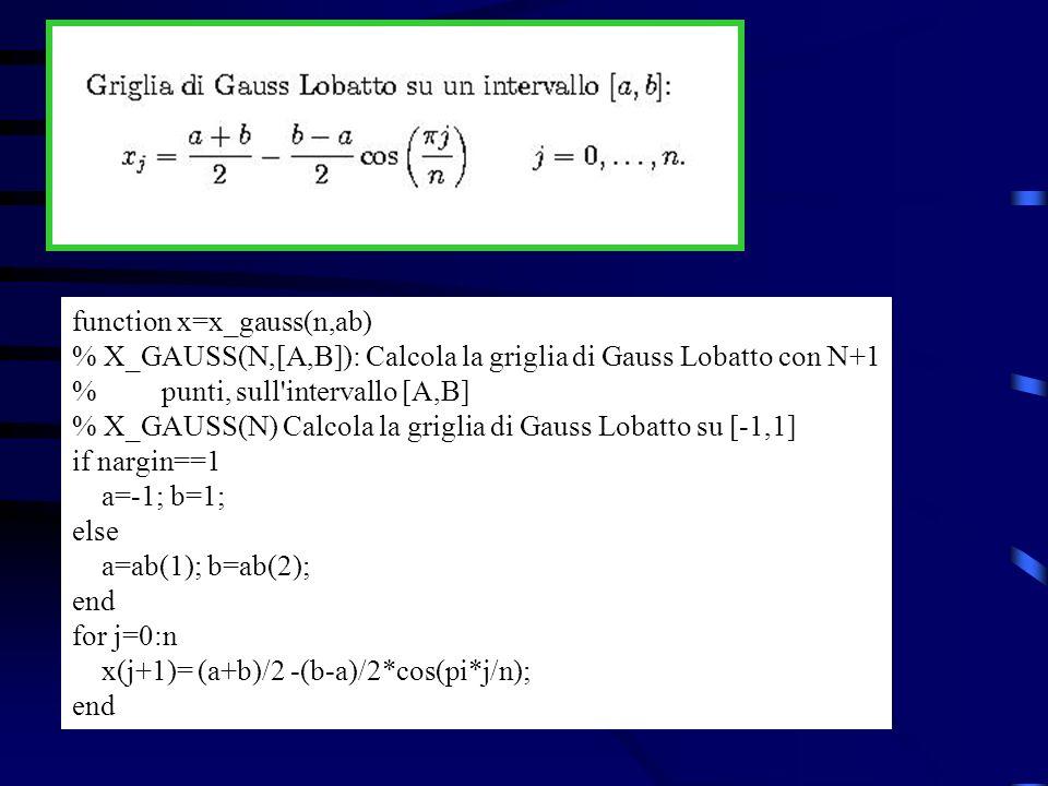 function x=x_gauss(n,ab)