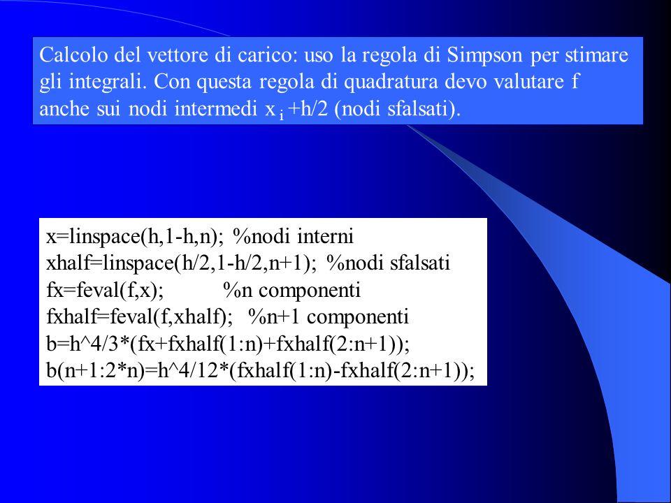 Calcolo del vettore di carico: uso la regola di Simpson per stimare gli integrali. Con questa regola di quadratura devo valutare f anche sui nodi intermedi x i +h/2 (nodi sfalsati).
