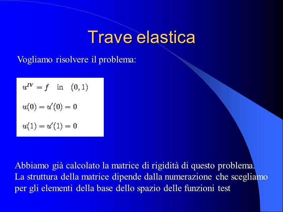 Trave elastica Vogliamo risolvere il problema: