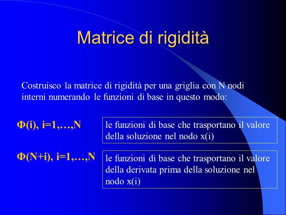 Matrice di rigidità Φ(i), i=1,…,N Φ(N+i), i=1,…,N