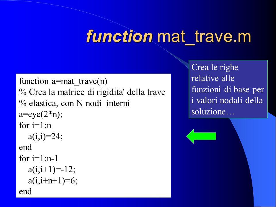 function mat_trave.m Crea le righe relative alle funzioni di base per i valori nodali della soluzione…