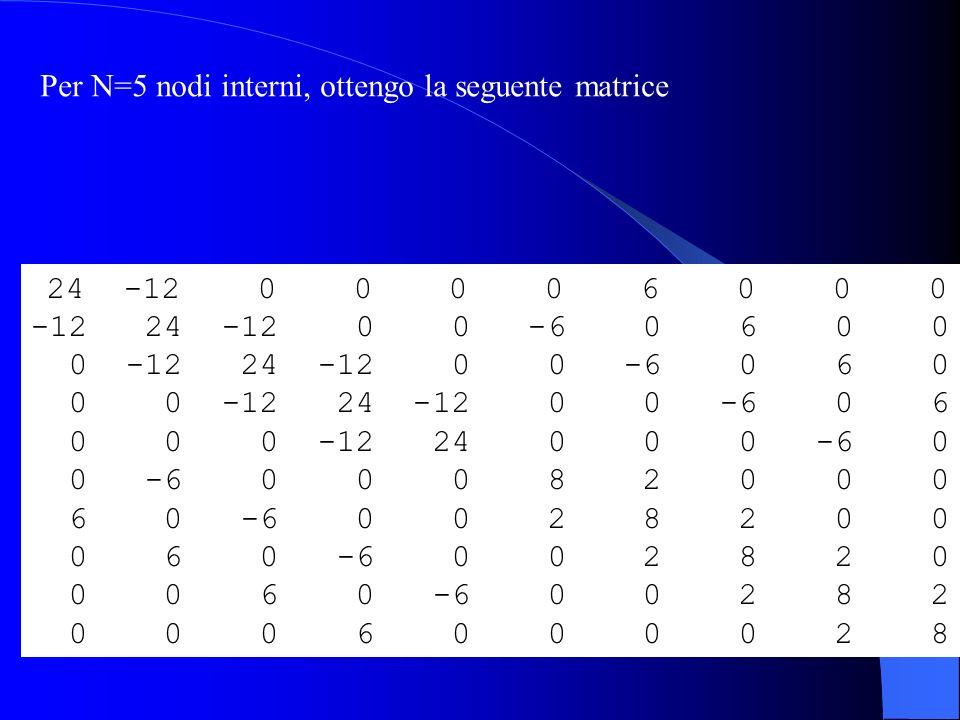 Per N=5 nodi interni, ottengo la seguente matrice
