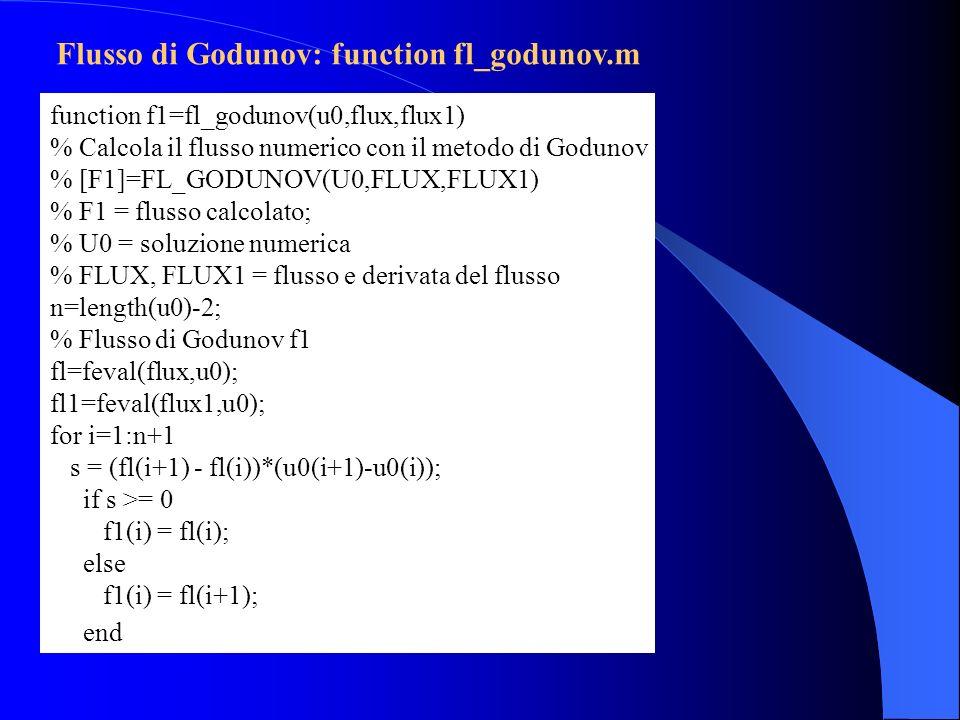 Flusso di Godunov: function fl_godunov.m