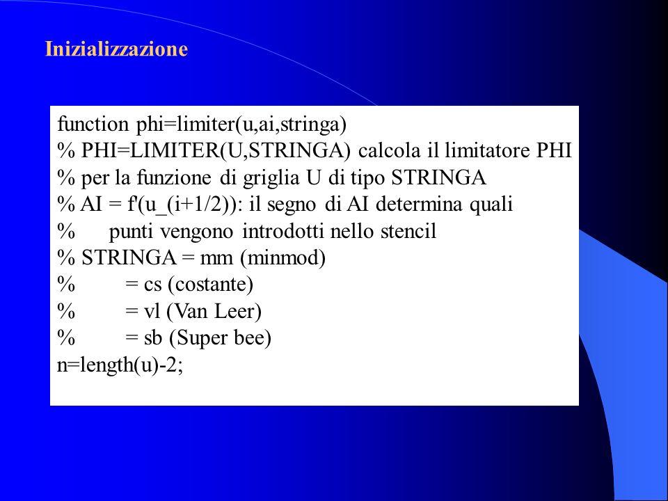 Inizializzazione function phi=limiter(u,ai,stringa) % PHI=LIMITER(U,STRINGA) calcola il limitatore PHI.