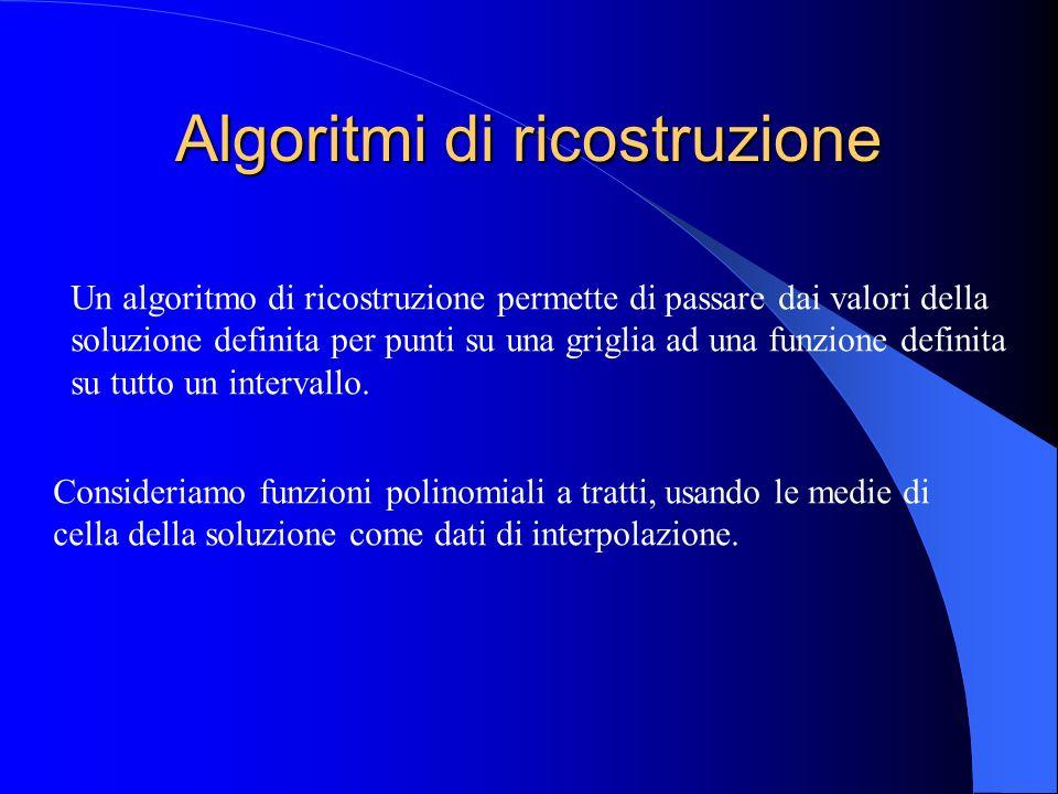 Algoritmi di ricostruzione