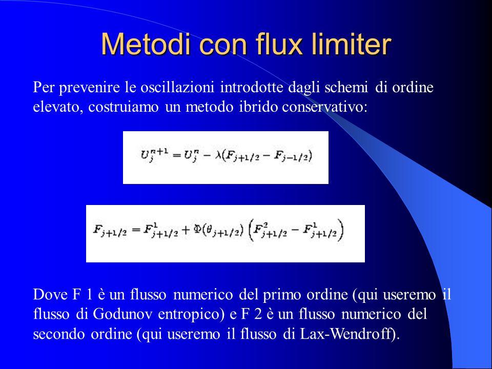 Metodi con flux limiter