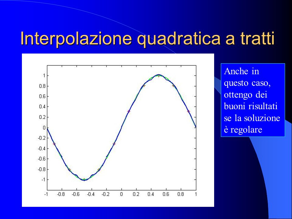 Interpolazione quadratica a tratti