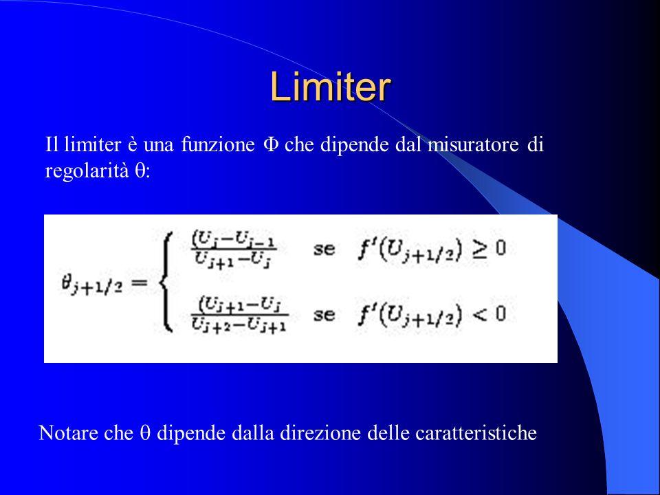 Limiter Il limiter è una funzione Φ che dipende dal misuratore di regolarità : Notare che  dipende dalla direzione delle caratteristiche.